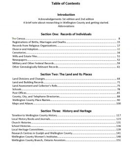 graphic of Table of Contents